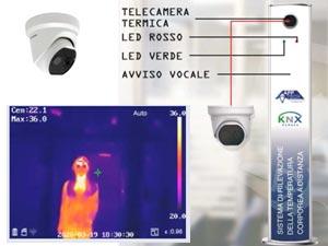 Telecamere Termiche IP Fisse e Totem per lettura della temperatura Corporea
